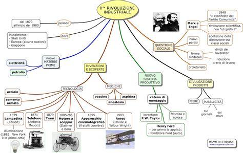 tema storico illuminismo mappe per la scuola seconda rivoluzione industriale