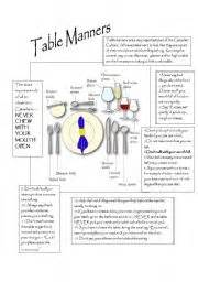 Dining Table Etiquette Pdf Stop Table Manners Must Be Taught To That Are