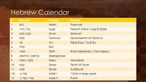 The Hebrew Calendar Hebrew Calendar Months Search Results Calendar 2015