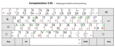keyboard layout vista how to use french keyboard vista