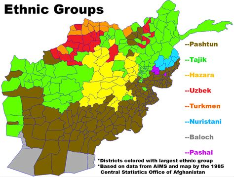 ethnic groups in afghanistan south asia