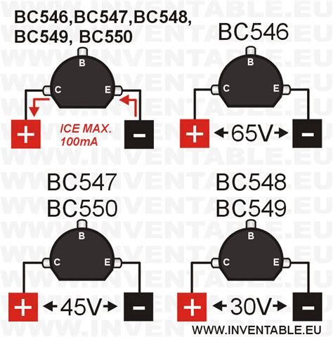transistor bc547 caracteristicas transistor bc548 caracteristicas 28 images transistor bd140 caracteristicas 28 images bd140