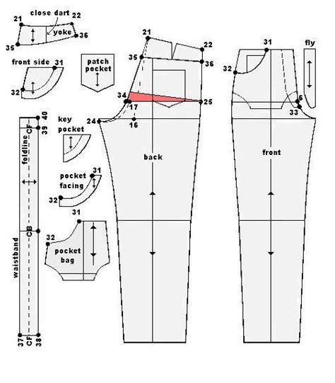 repository pattern too many methods 25 best ideas about pants pattern on pinterest sewing
