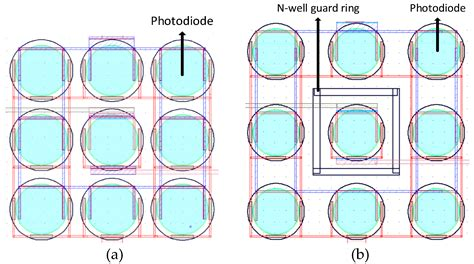avalanche photodiode guard ring photodiode guard ring 28 images patent us20100245809 submicron and nano cmos single photon