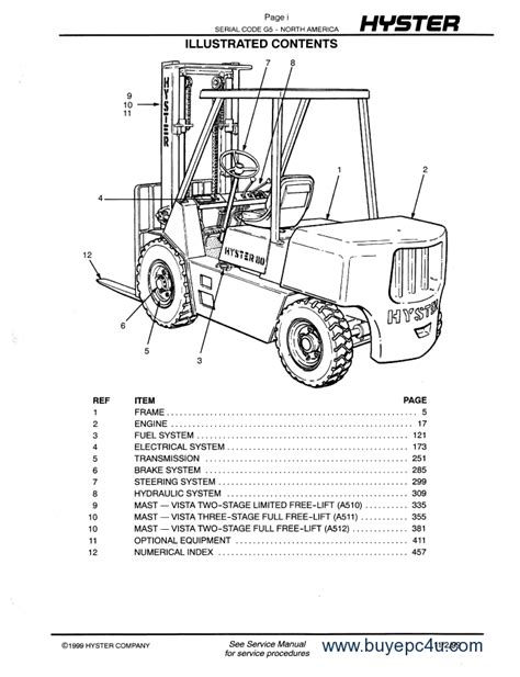 hyster 50 wiring diagram polaris 50 wiring diagram wiring