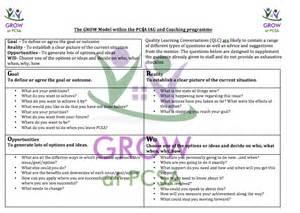 1. PCSA GROW Programme 2011 2012   GROW@PCSA