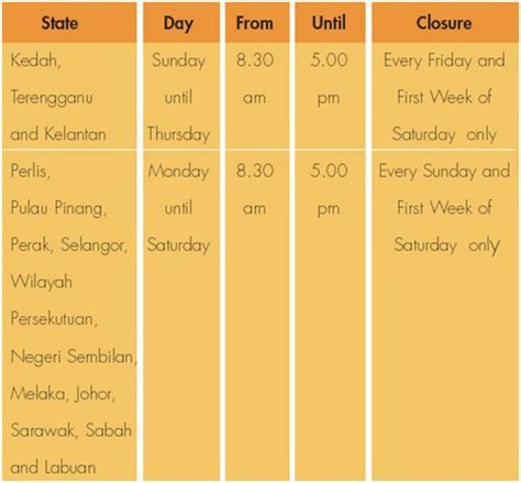 What Time Does Post Office Open by Pos Malaysia Opening Hours Pos Malaysia Operating Days