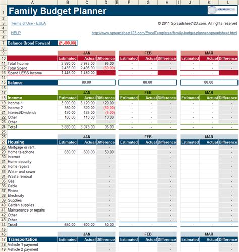 budgetting template create a persona or family budget for more information