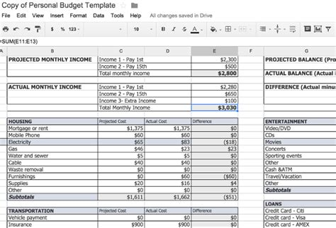 personal yearly budget template balunywa bytes excel sheets to improve your family s budget