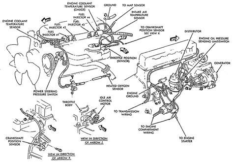 Jeep Crankshaft Position Sensor Symptoms Why Wont 94 Jeep Wrangler Start