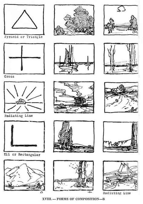 Layout Of Composition Of A Painting | edgar payne environment composition layout 03 art