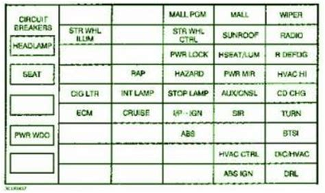 pontiac grand prix main fuse box diagram circuit