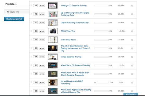 blogger tutorial lynda education lynda com tutorials ruddock visuals blog