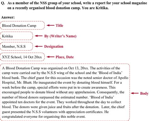 Format Of Formal Letter In Cbse Class 12 Tell The Format Of Notice Poster Advertisement C Meritnation