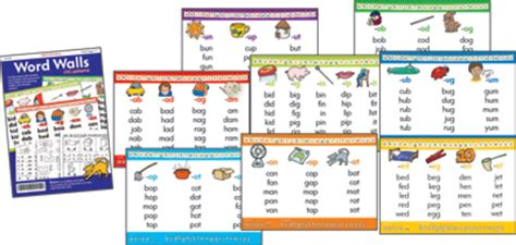 words with pattern er dominie word walls 1 cvc patterns book and chart pack