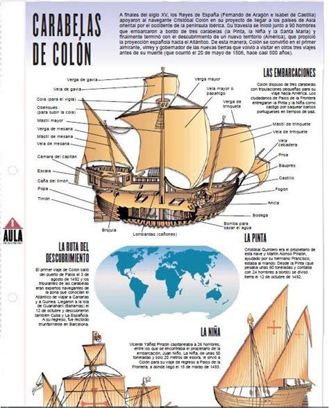 los barcos de cristobal colon carabelas de crist 243 bal col 243 n teor 237 a col 243 n viajes de