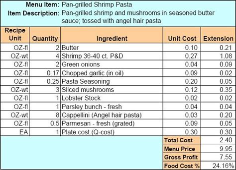 Recipe Cost Spreadsheet by Pin By Denisse Troncoso On Comeboca