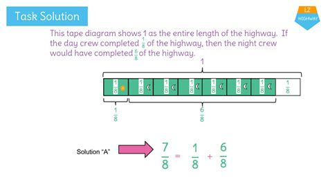 diagram and fractions teaching diagrams mixed number improper fraction