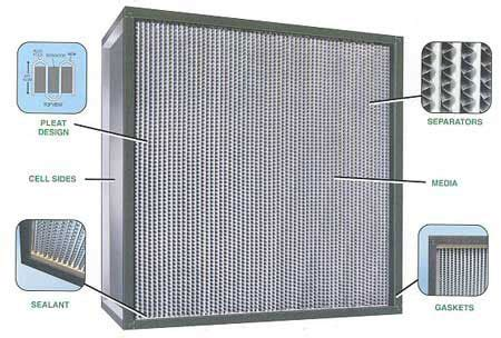 what is hepa filter is it effective air purifier reviews