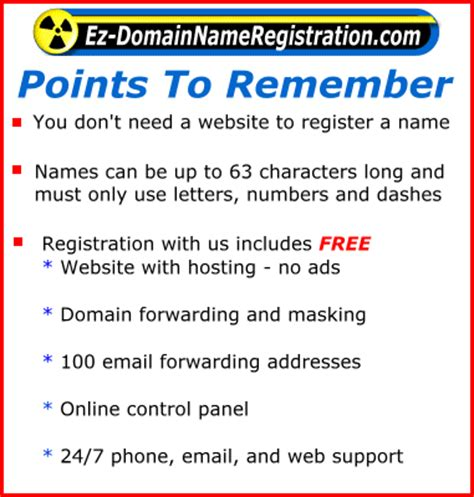 Domain Name Basics Everything You Need To Know About Basics Points You Need To