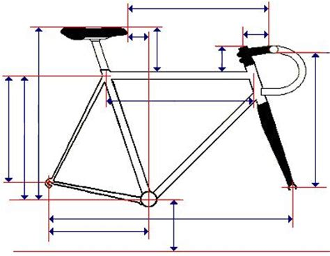 bike frame template pedal2infinity bike measurements template