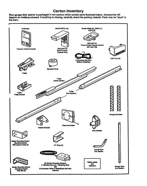 Garage Door Opener Wire Lowes Garage Door Hardware Diagram Wageuzi
