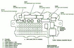2000 honda civic ex fuse box diagram circuit wiring diagrams