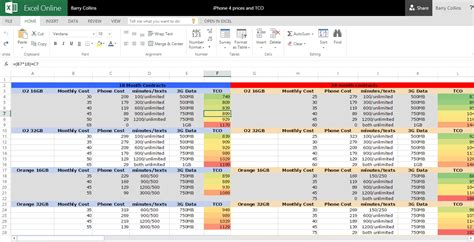 Spreadsheet Vs Excel by Microsoft Excel Vs Sheets The Spreadsheet Autos Post