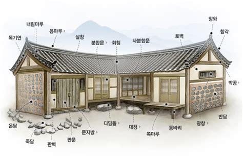 hanok house floor plan 커뮤니티 gt 한국전통문화 gt 전통 한옥의 구조와 명칭