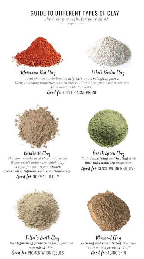 Ancient Forms Of Detoxing by How To Choose The Right Clay For Your Skin Type Hello Glow