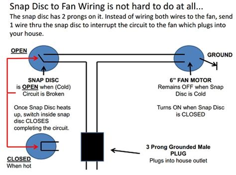 panel wiring tips 28 images plc wiring diagram guide