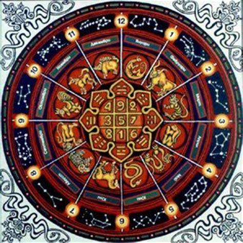 Calendario Griego C 225 Tedra Historia Arte Universal Calendario De