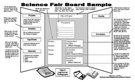 science fair poster board template a much needed plan for