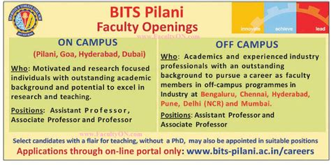 Bits Pilani Mba Package by Birla Institute Of Technology And Science Pilani Wanted
