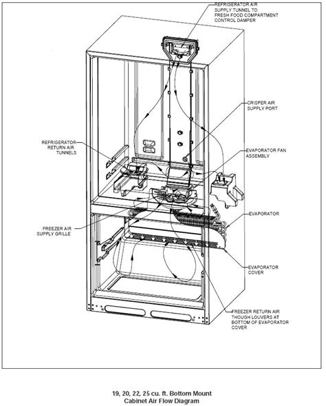 amana refrigerator parts diagram amana refrigerator amana refrigerator parts diagram