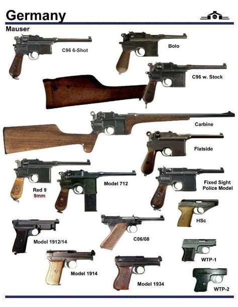 german weapons german military weapons of ww1 ww2 germany mauser weaponry pinterest guns weapons and