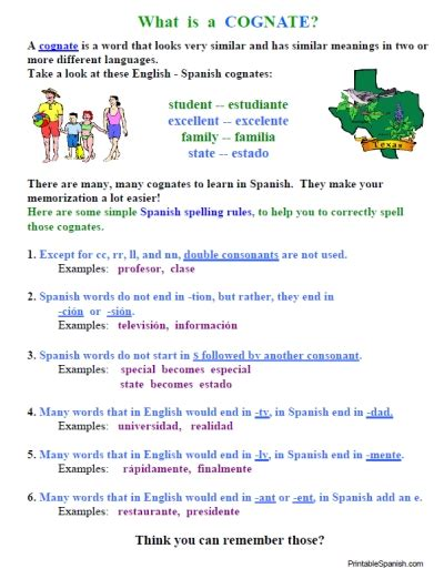 Cognates Worksheet by Cognates Packet Printable