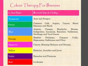 color therapy tarot and healing heal rejuvenate discover yourself