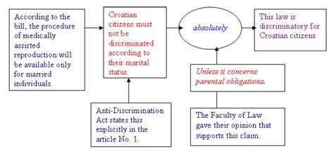 design criteria means in hindi essay on environment pollution in hindi gre argument
