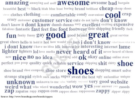 thesaurus beautiful beautiful thesaurus visual thesaurus beautiful online