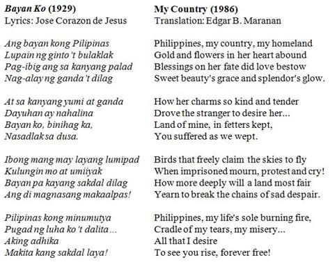 song lyrics tagalog ask a economy wise where is the philippines in