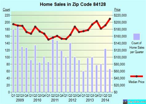 84128 zip code west valley city utah profile homes