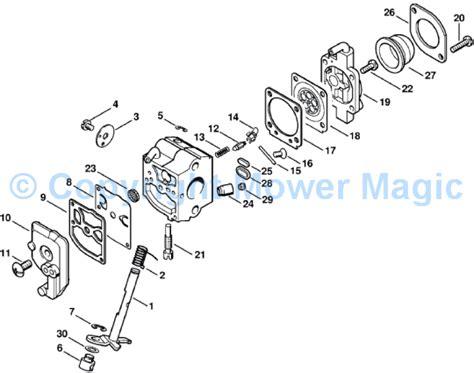 stihl fs 80 parts diagram stihl fs 76 parts diagram 80 diarra inside 36 ssl 1
