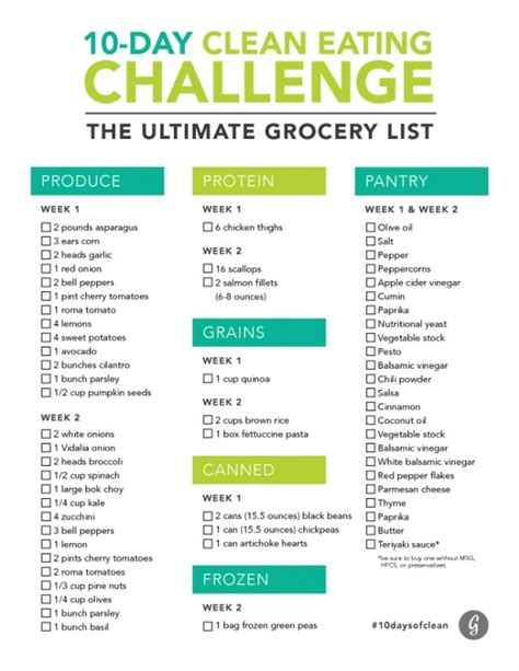 printable clean eating plan search results for clean eating grocery list printable