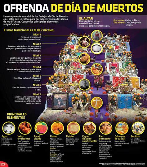 cadenas de papel para altar de muertos rituales o cultos tutorial de ofrenda de d 237 a de muertos