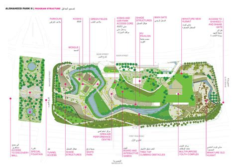 Home Interior Plan al shaheed park phase ii kuwait city watercube