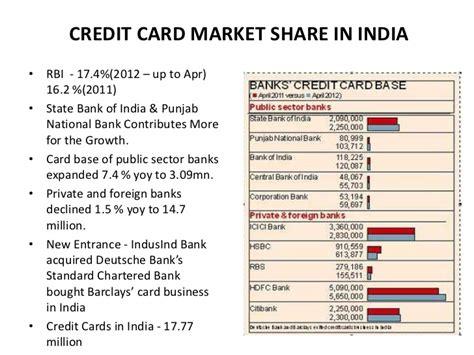 Standard Chartered Credit Card Settlement Letter Credit Cards