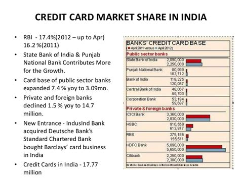 bank of india debit card secure code debit card security code circuit diagram maker