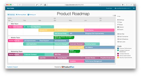 Data Driven Product Roadmaps Choosing The Right Metrics Data Strategy Roadmap Template