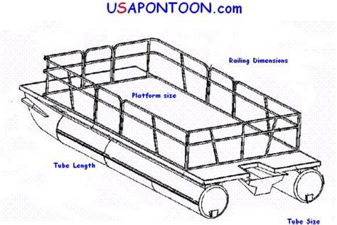 pontoon boat sizes pontoon size and pricing